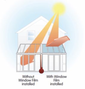 Window Film Difference Diagram